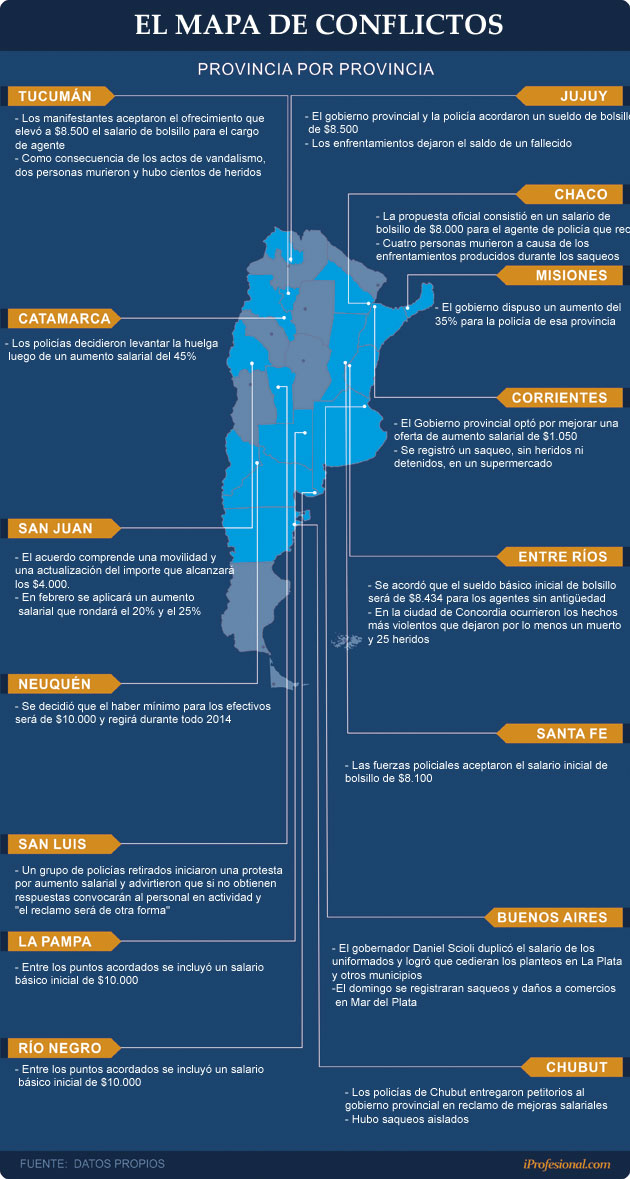 Argentina looting map