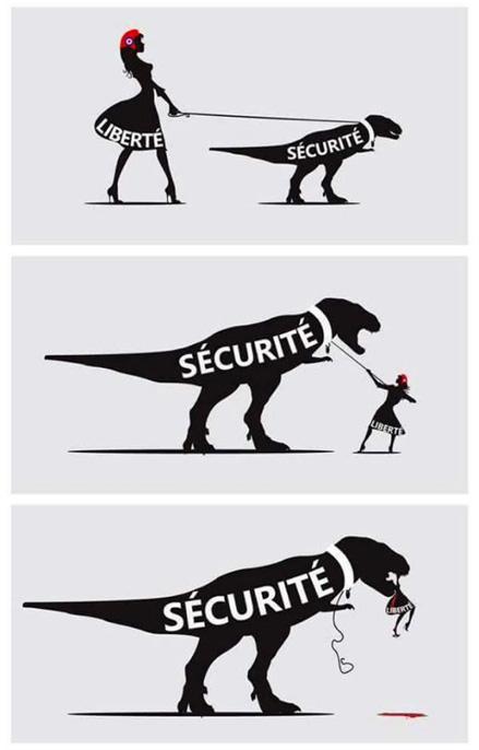 securite liberte